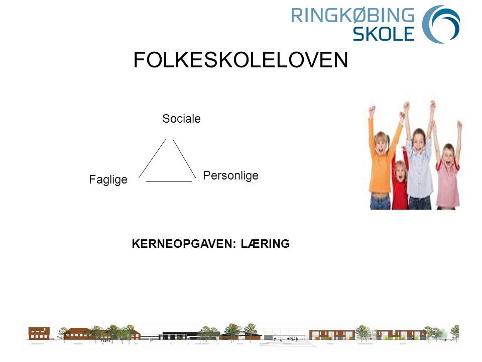FOLKESKOLELOVEN Sociale Personlige Faglige KERNEOPGAVEN: LÆRING