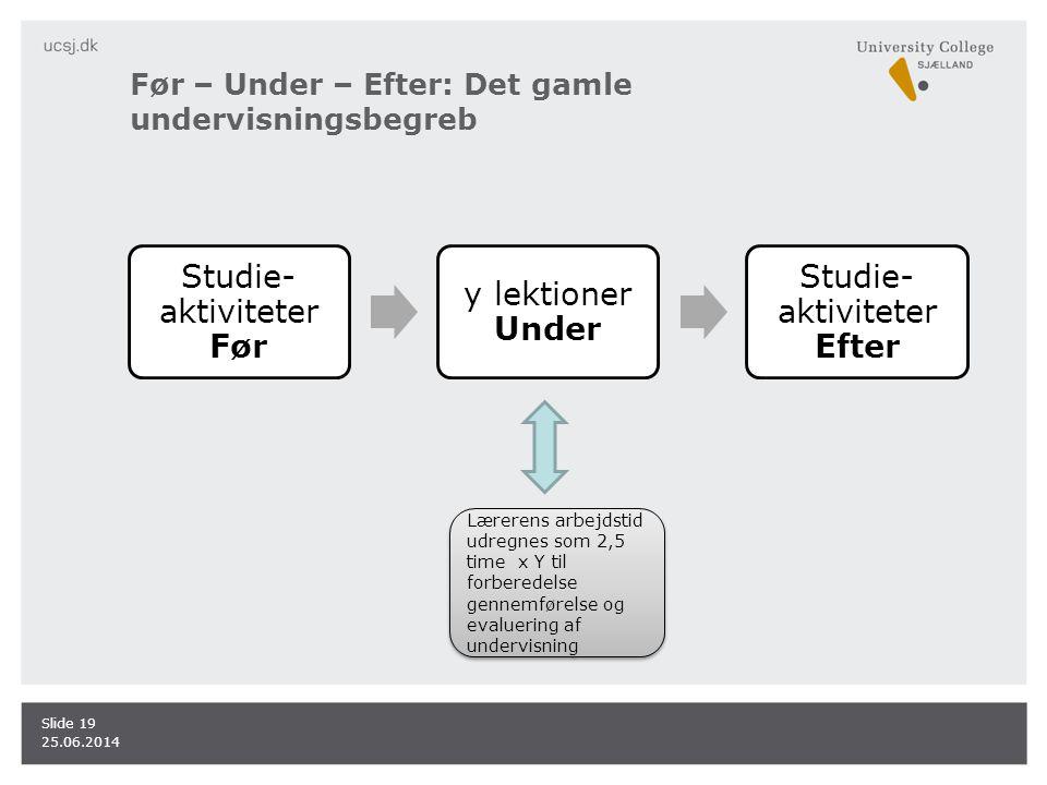 Før – Under – Efter: Det gamle undervisningsbegreb