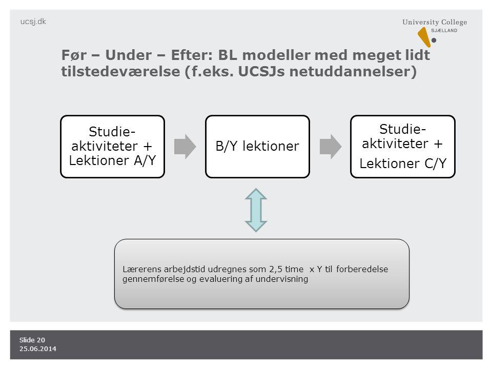 Studie-aktiviteter + Lektioner A/Y