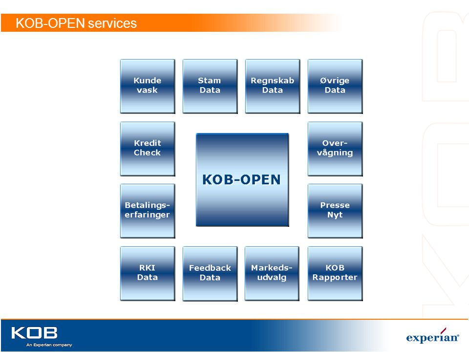 KOB-OPEN services