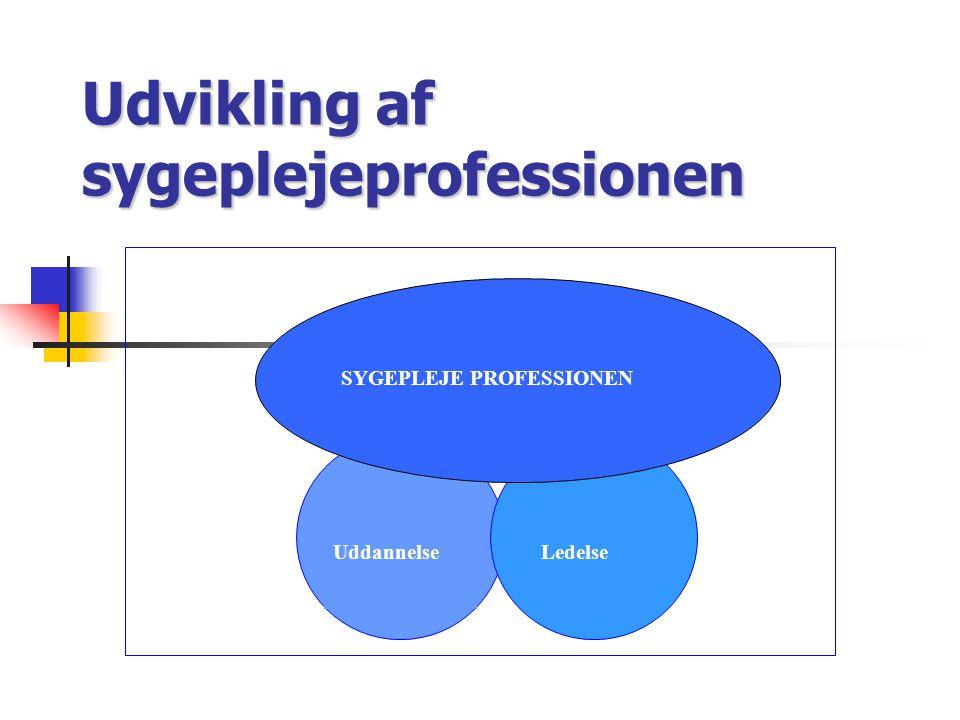 Udvikling af sygeplejeprofessionen