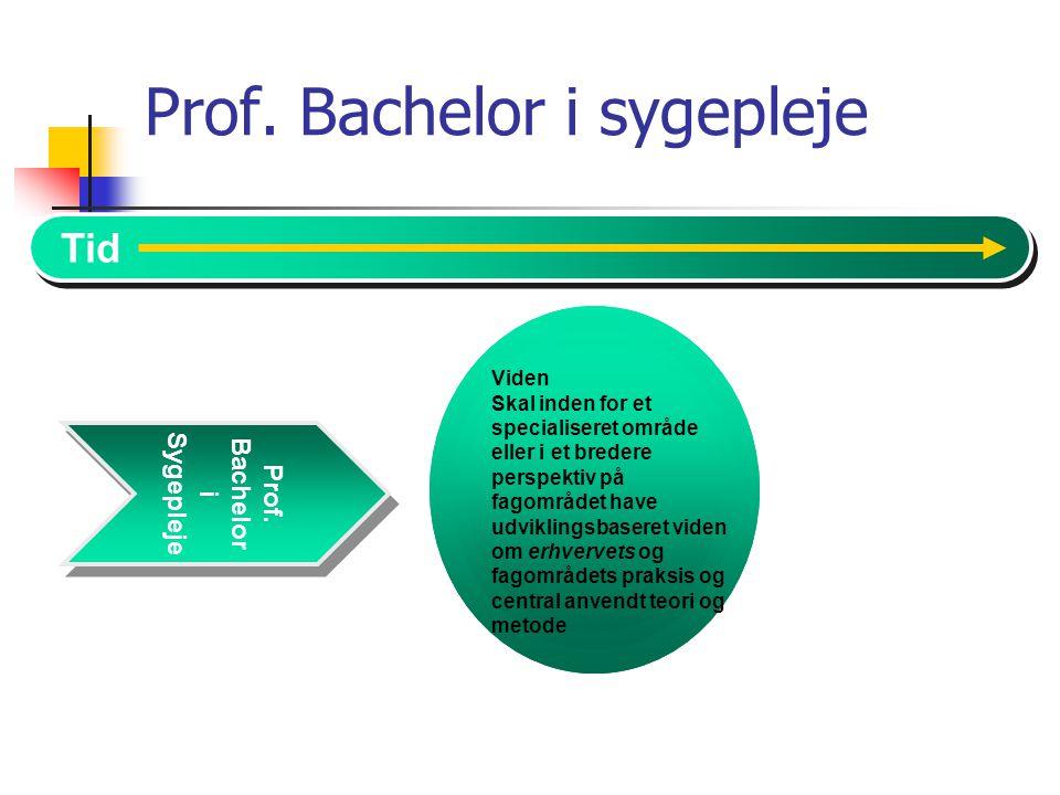 Prof. Bachelor i sygepleje