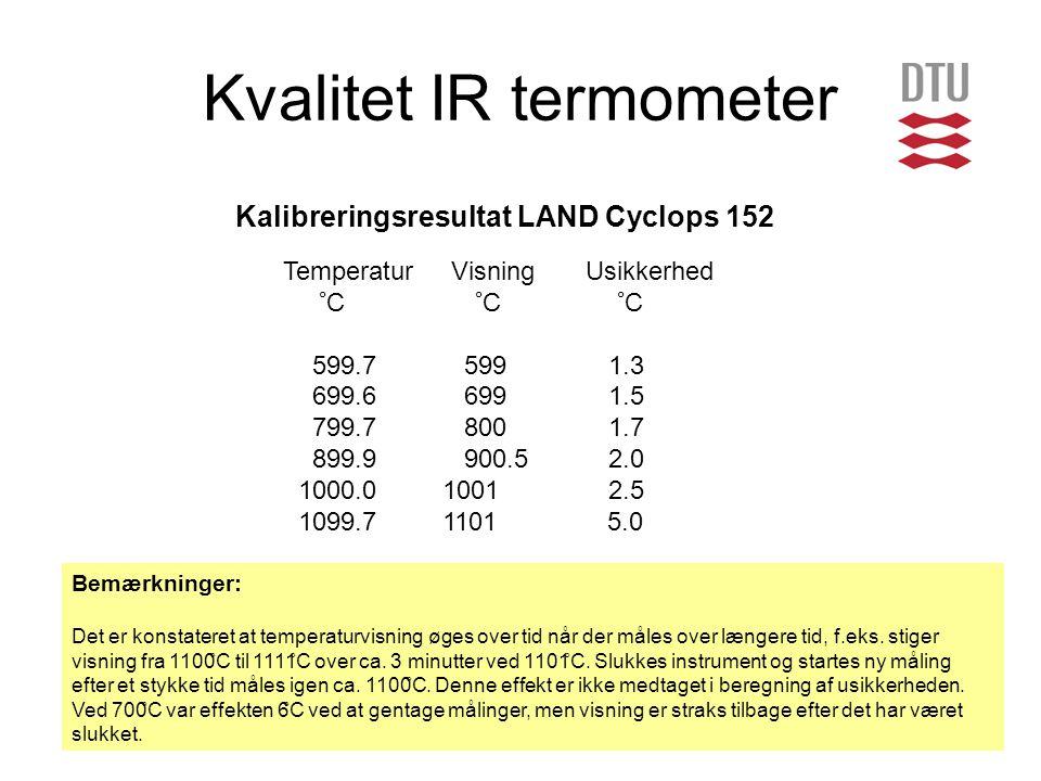 Kvalitet IR termometer