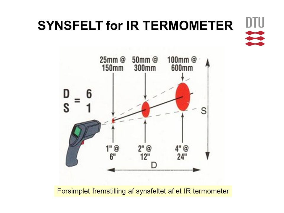 SYNSFELT for IR TERMOMETER