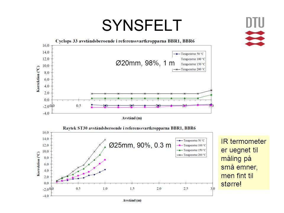 SYNSFELT Ø20mm, 98%, 1 m IR termometer er uegnet til måling på små emner, men fint til større!