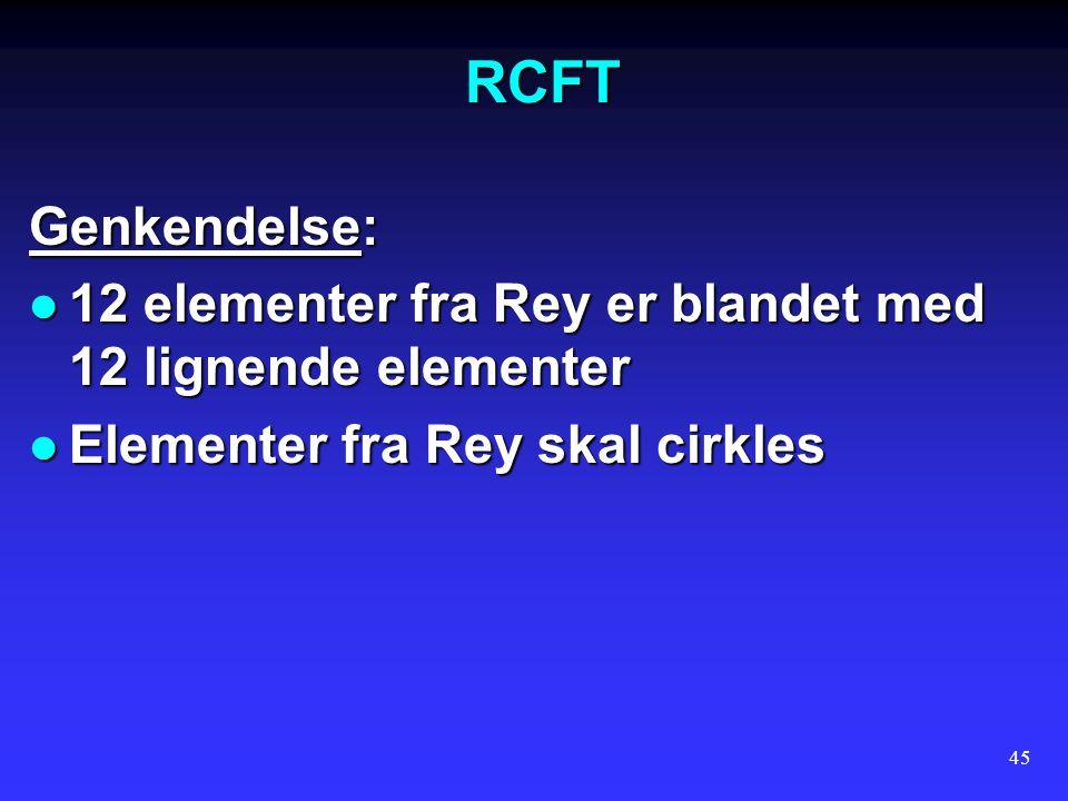RCFT Genkendelse: 12 elementer fra Rey er blandet med 12 lignende elementer.