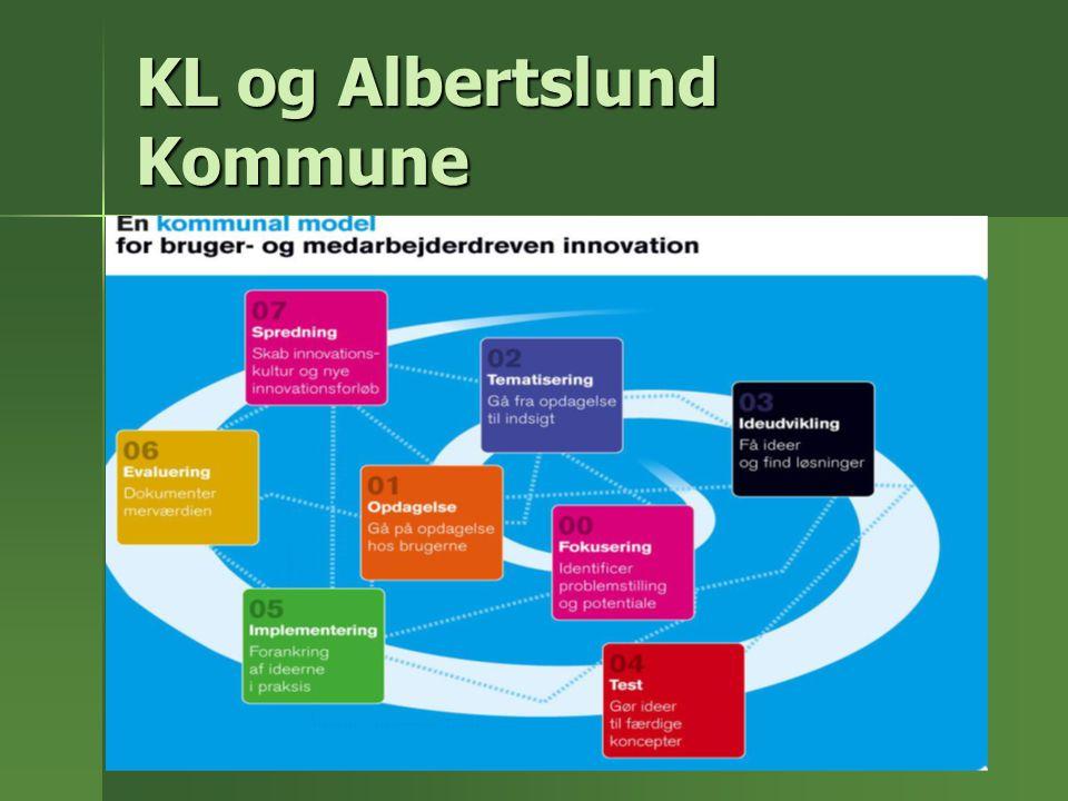 KL og Albertslund Kommune