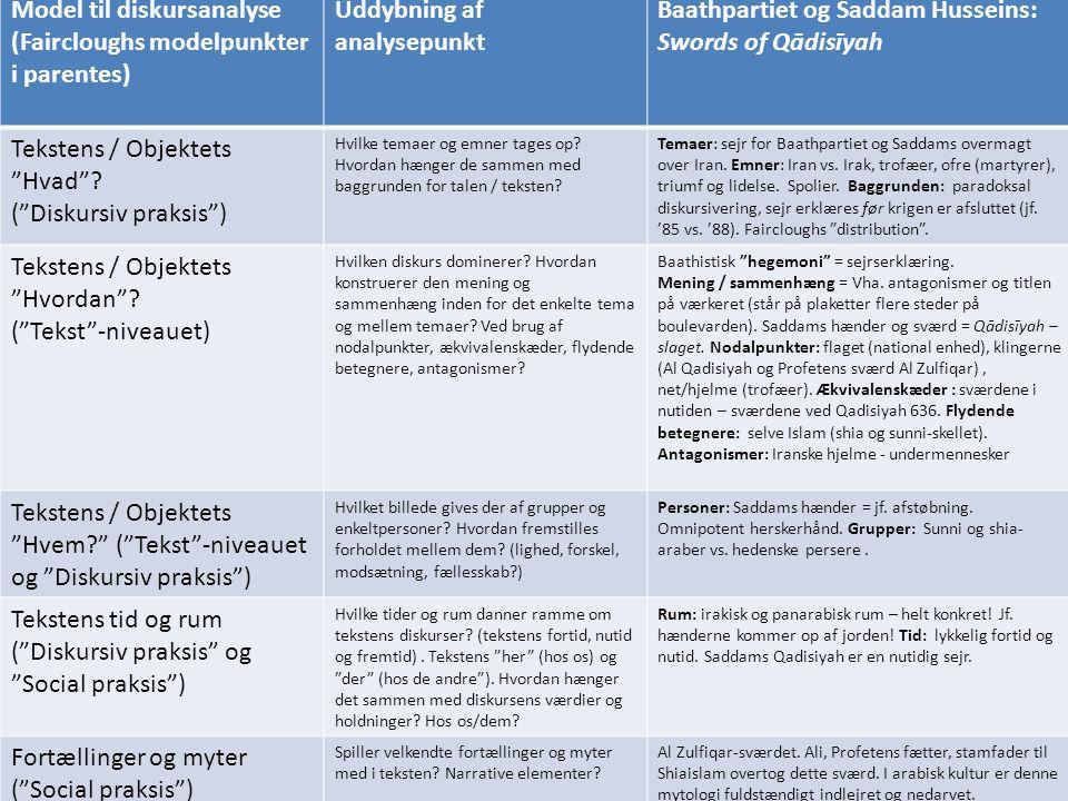Model til diskursanalyse (Faircloughs modelpunkter i parentes)