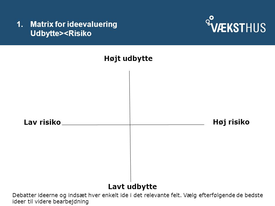 Matrix for ideevaluering Udbytte><Risiko