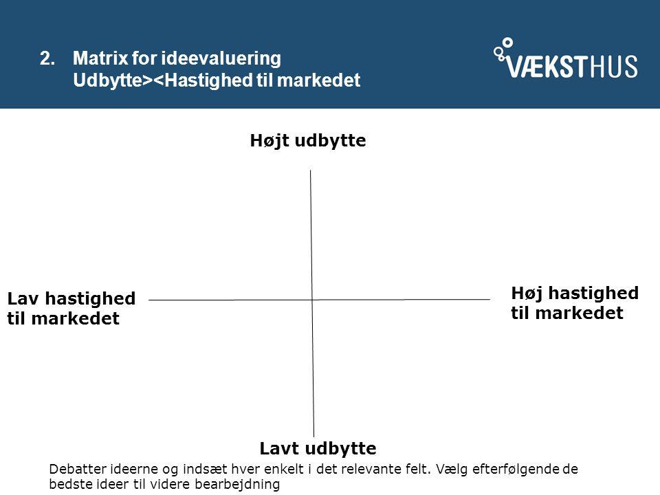 Matrix for ideevaluering Udbytte><Hastighed til markedet