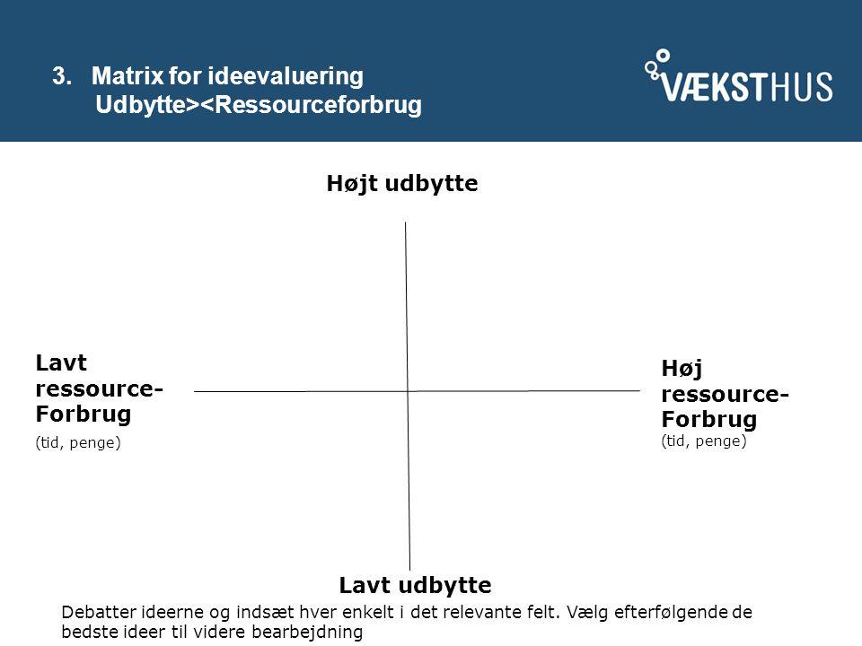 3. Matrix for ideevaluering Udbytte><Ressourceforbrug