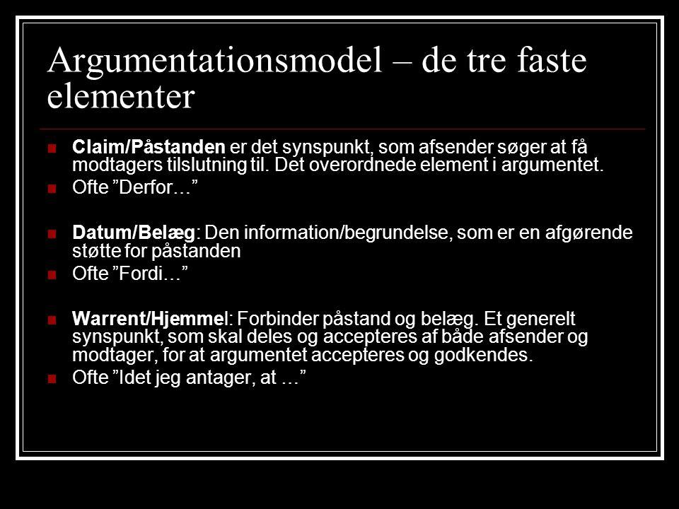 Argumentationsmodel – de tre faste elementer