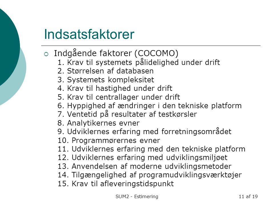 Indsatsfaktorer Indgående faktorer (COCOMO)