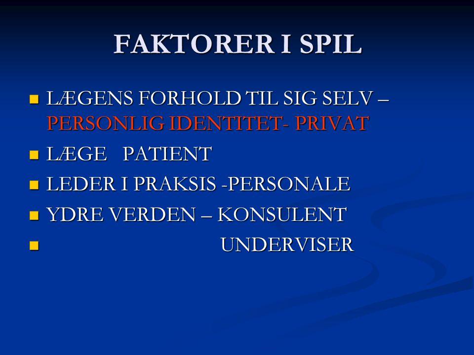 FAKTORER I SPIL LÆGENS FORHOLD TIL SIG SELV – PERSONLIG IDENTITET- PRIVAT. LÆGE PATIENT. LEDER I PRAKSIS -PERSONALE.