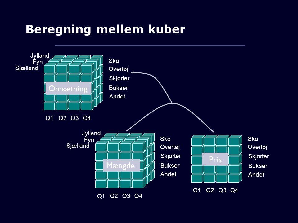 Beregning mellem kuber