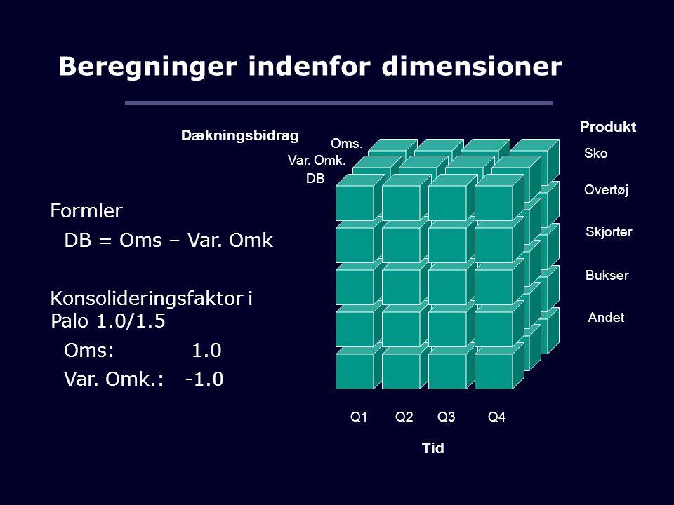 Beregninger indenfor dimensioner