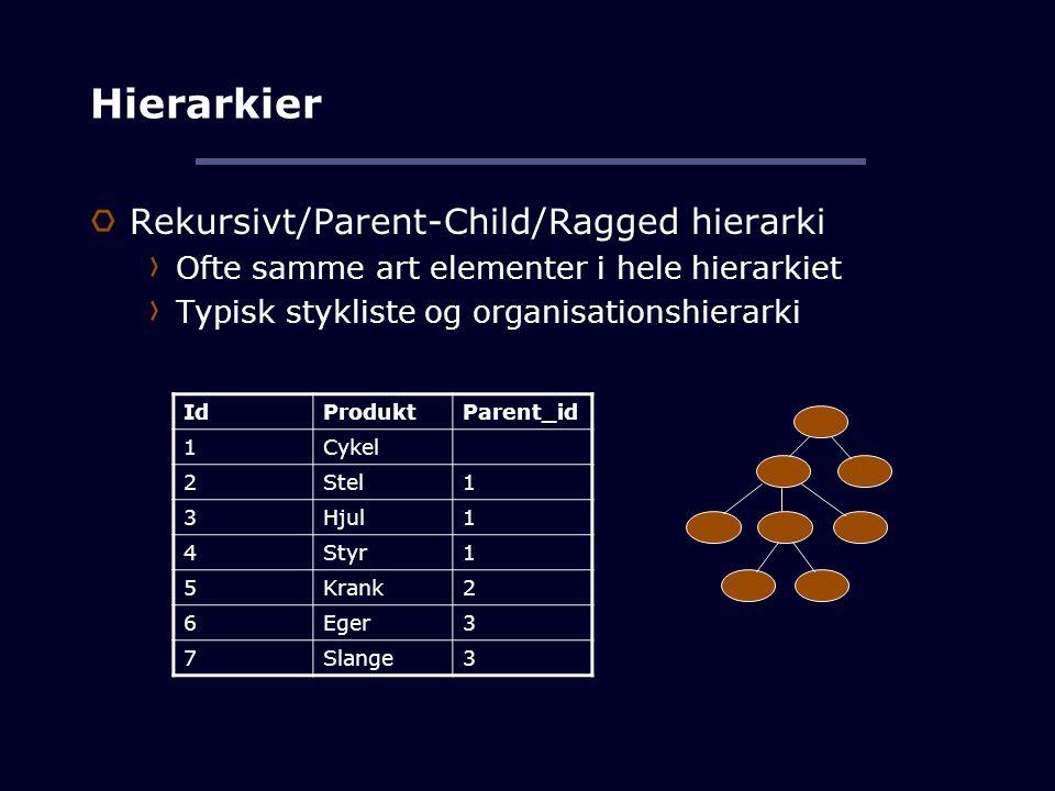 Hierarkier Rekursivt/Parent-Child/Ragged hierarki