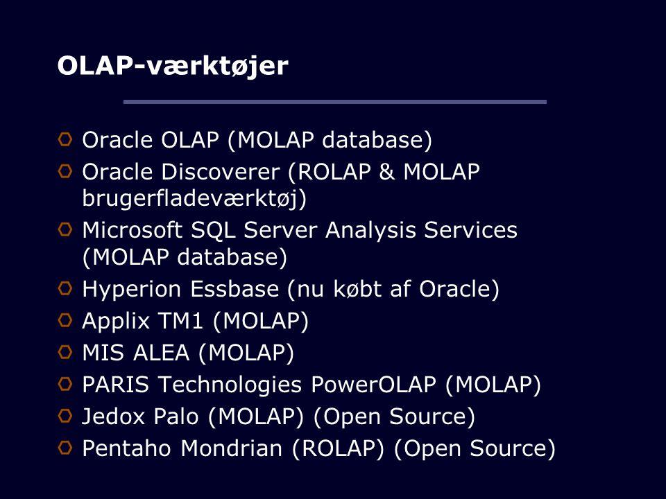 OLAP-værktøjer Oracle OLAP (MOLAP database)