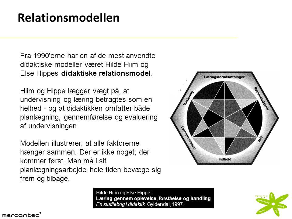 Relationsmodellen Fra 1990 erne har en af de mest anvendte didaktiske modeller været Hilde Hiim og Else Hippes didaktiske relationsmodel.
