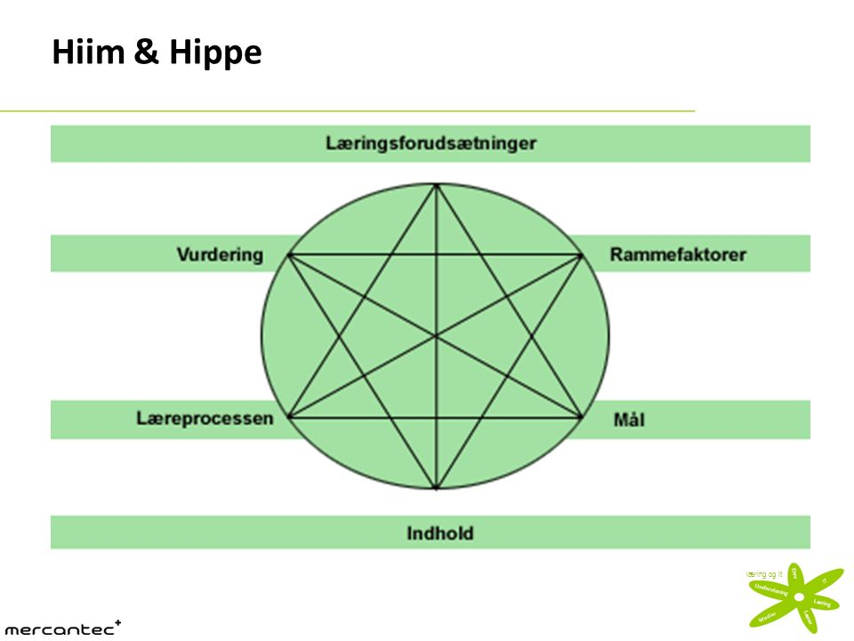 Hiim & Hippe