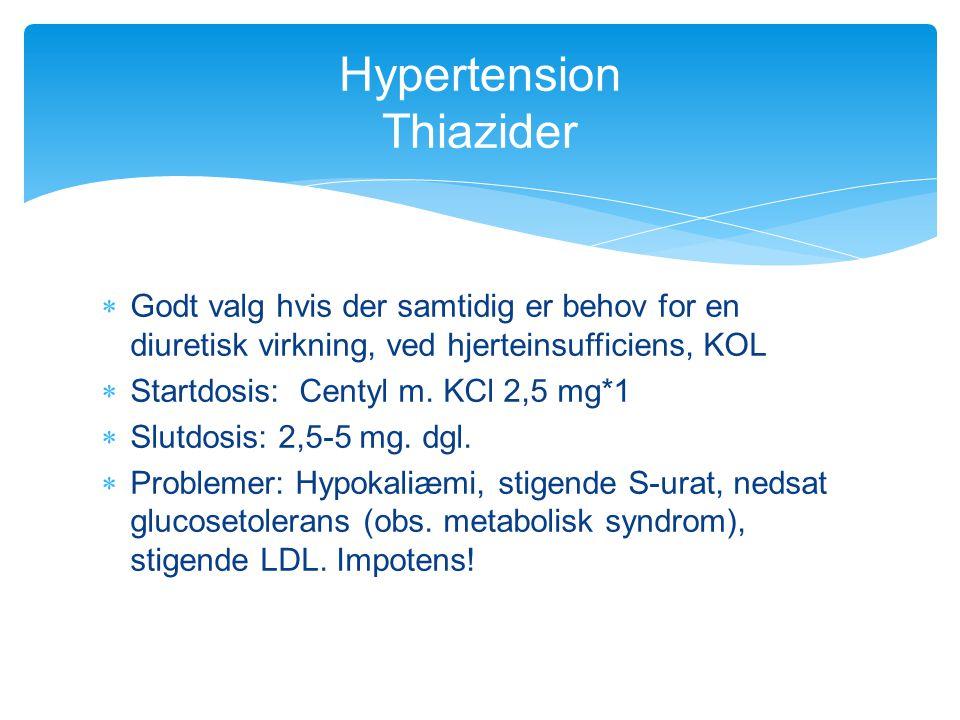 Hypertension Thiazider