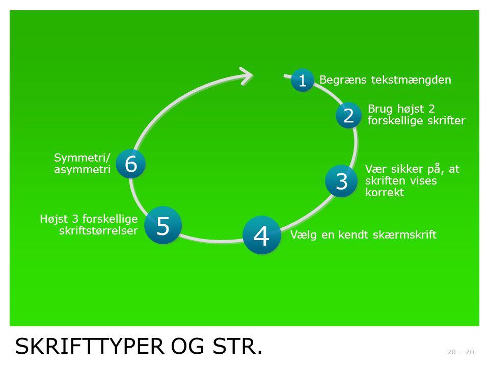 4 5 6 3 SKRIFTTYPER OG STR. 2 1 Begræns tekstmængden