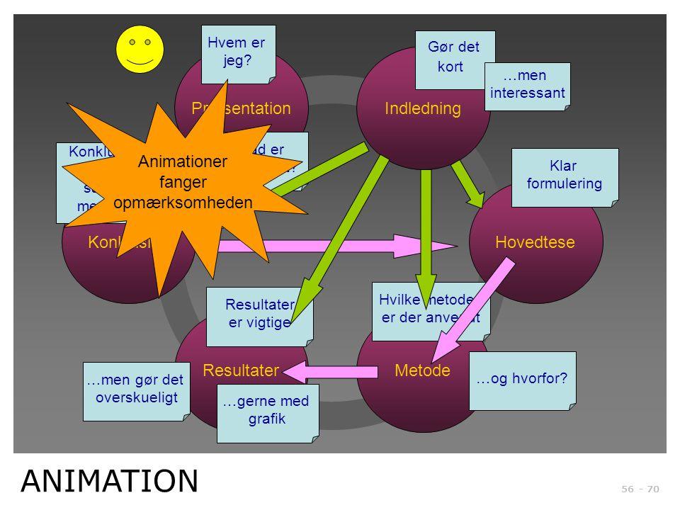 ANIMATION Og gør din præsentation dynamisk og levende Præsentation