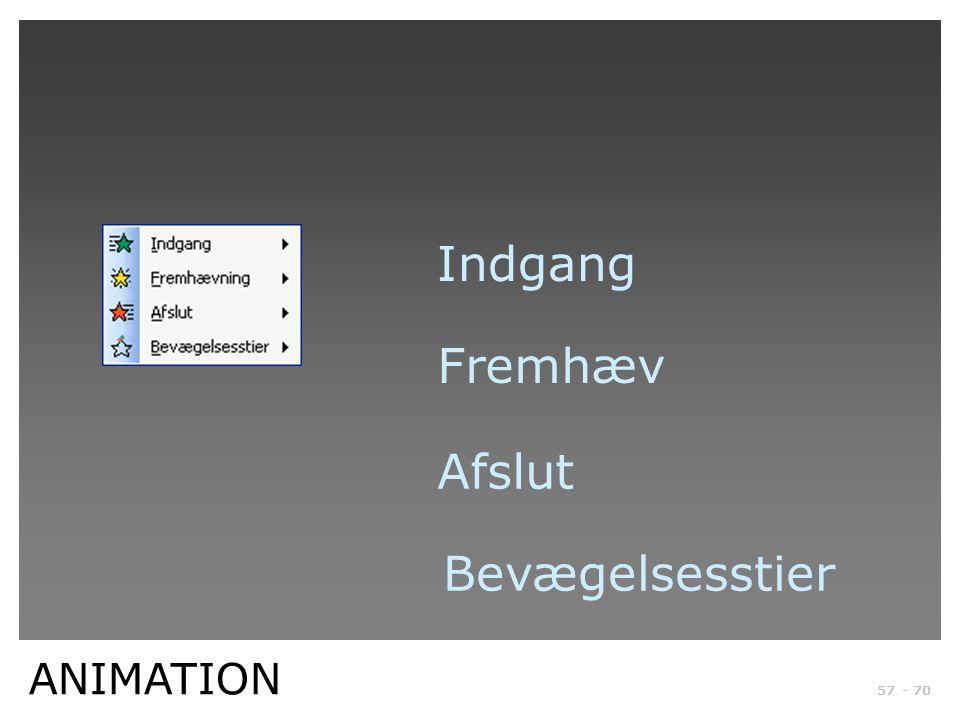 Indgang Fremhæv Afslut Bevægelsesstier ANIMATION