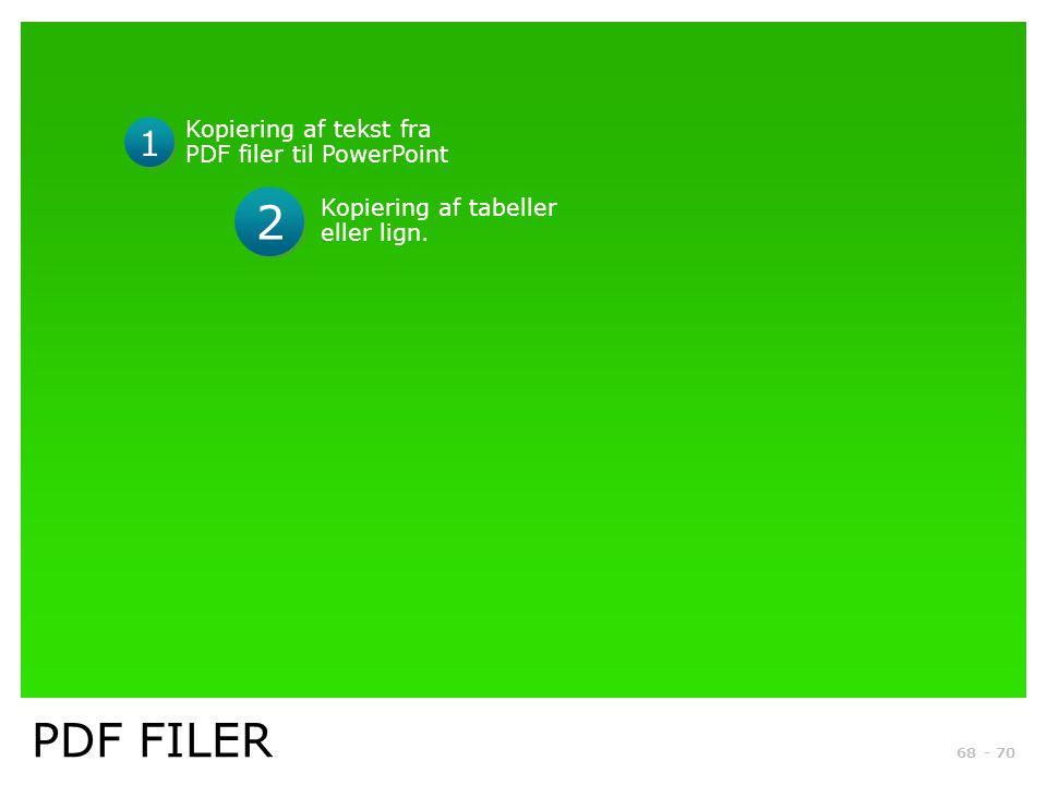 2 PDF FILER 1 Kopiering af tekst fra PDF filer til PowerPoint