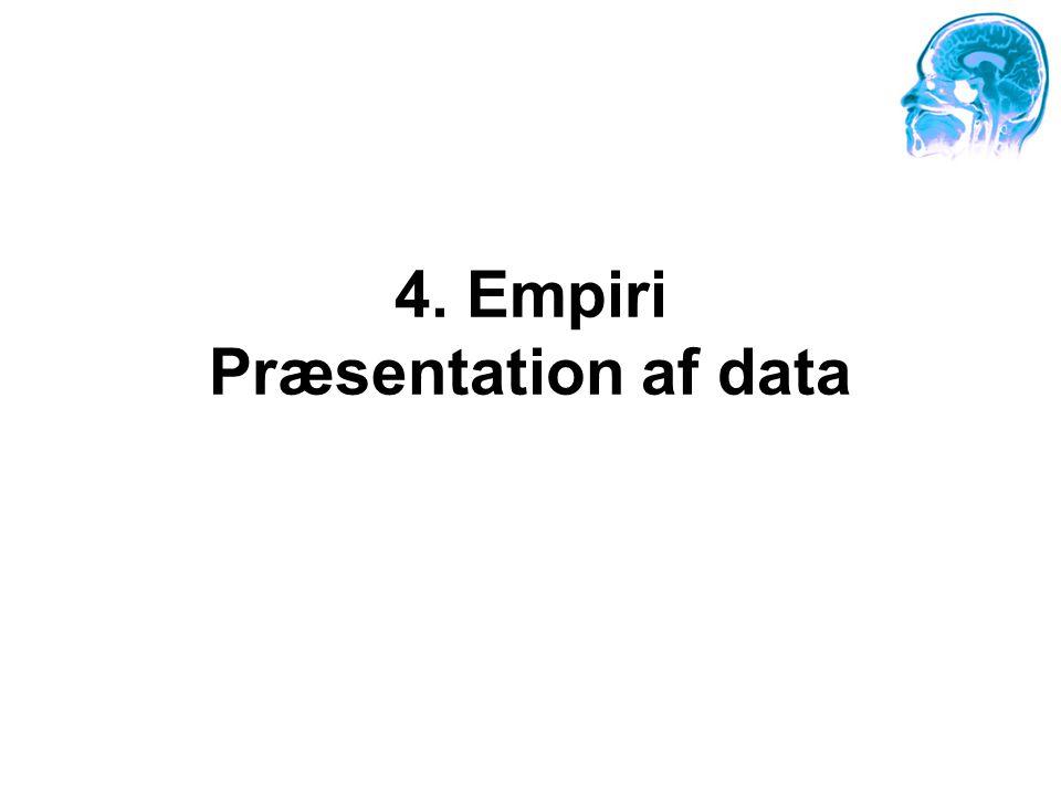 4. Empiri Præsentation af data