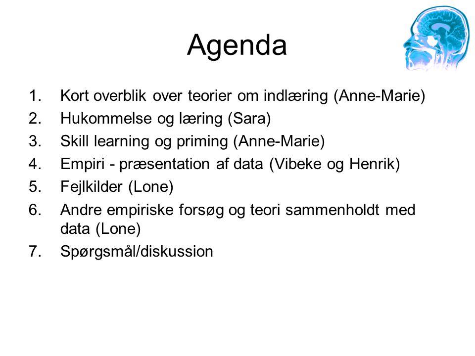 Agenda Kort overblik over teorier om indlæring (Anne-Marie)