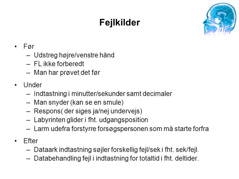 Fejlkilder Før Udstreg højre/venstre hånd FL ikke forberedt