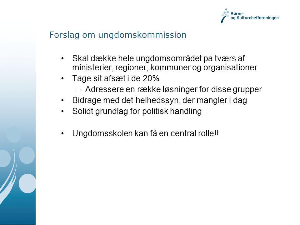 Forslag om ungdomskommission
