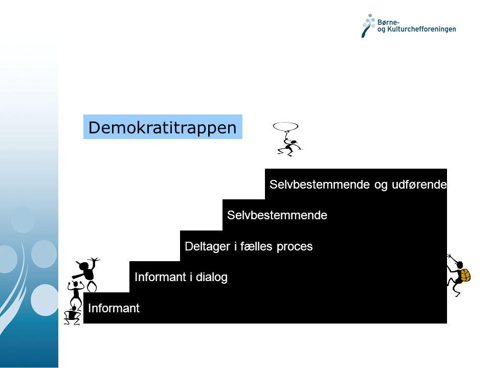 Demokratitrappen Selvbestemmende og udførende Selvbestemmende