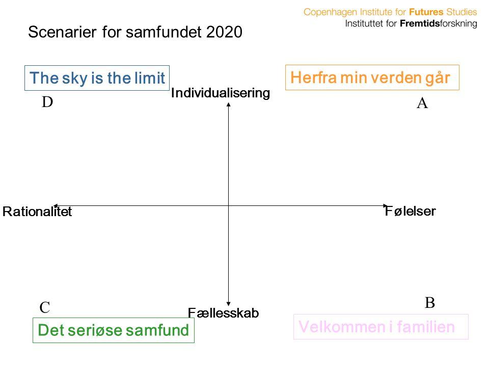 Scenarier for samfundet 2020