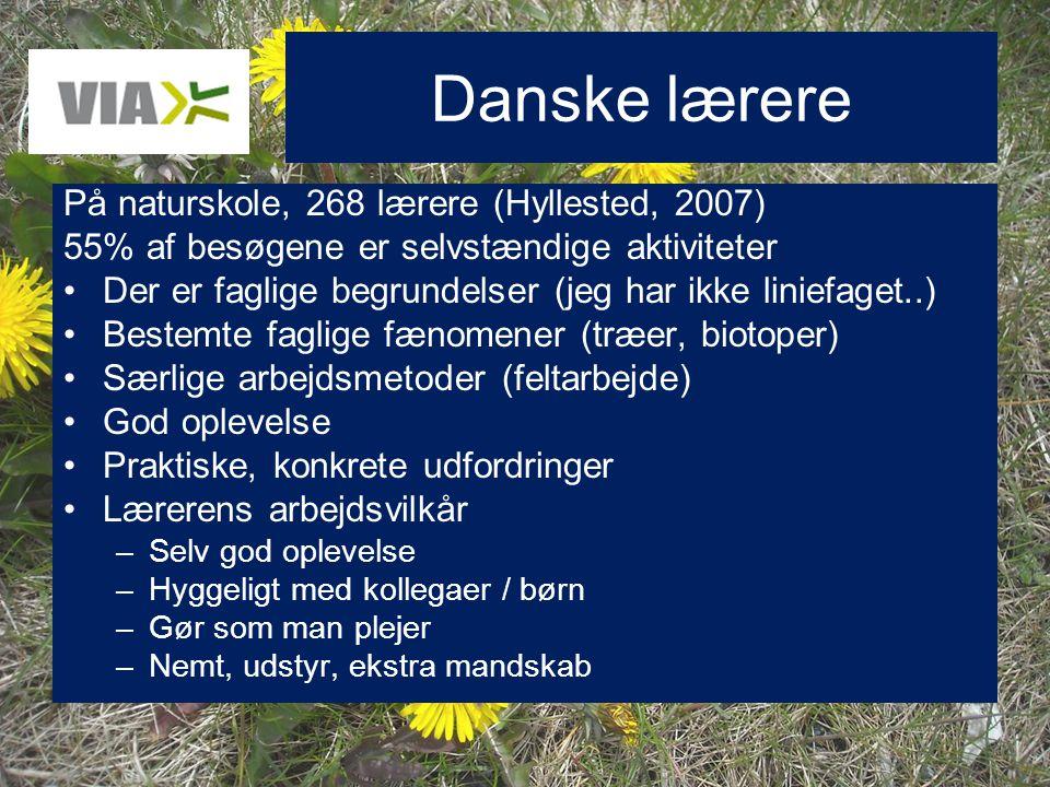 Danske lærere På naturskole, 268 lærere (Hyllested, 2007)