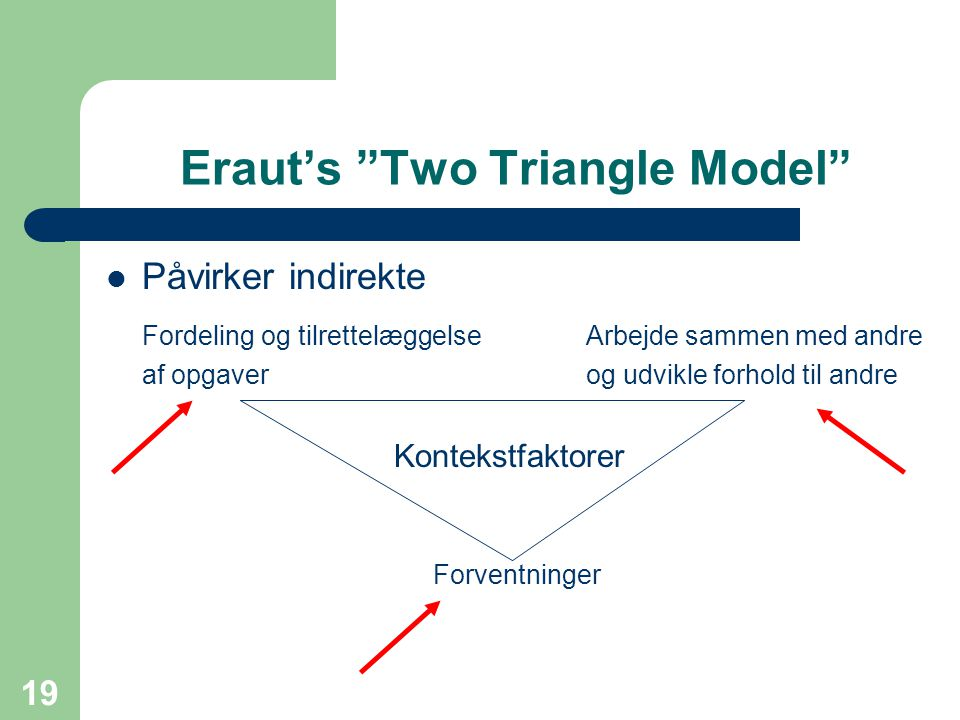 Eraut's Two Triangle Model