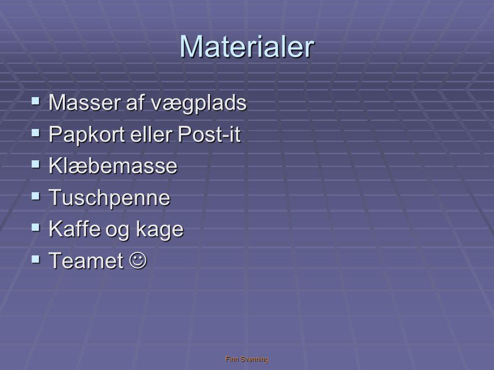 Materialer Masser af vægplads Papkort eller Post-it Klæbemasse