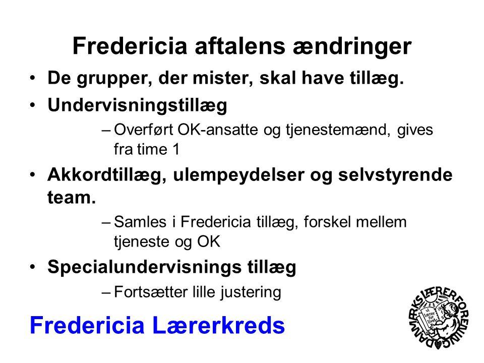 Fredericia aftalens ændringer