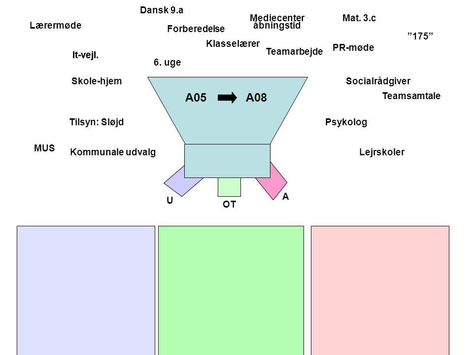 A05 A08 Dansk 9.a Mediecenter Mat. 3.c Lærermøde åbningstid