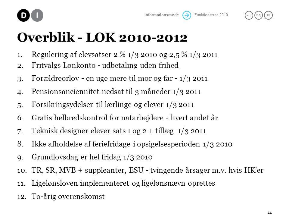 Overblik - LOK 2010-2012 Regulering af elevsatser 2 % 1/3 2010 og 2,5 % 1/3 2011. Fritvalgs Lønkonto - udbetaling uden frihed.