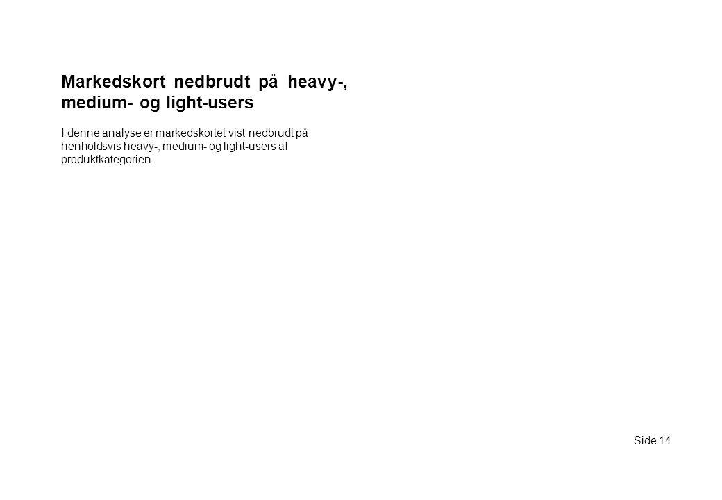 Markedskort nedbrudt på heavy-, medium- og light-users