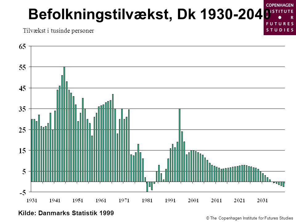 Befolkningstilvækst, Dk 1930-2040