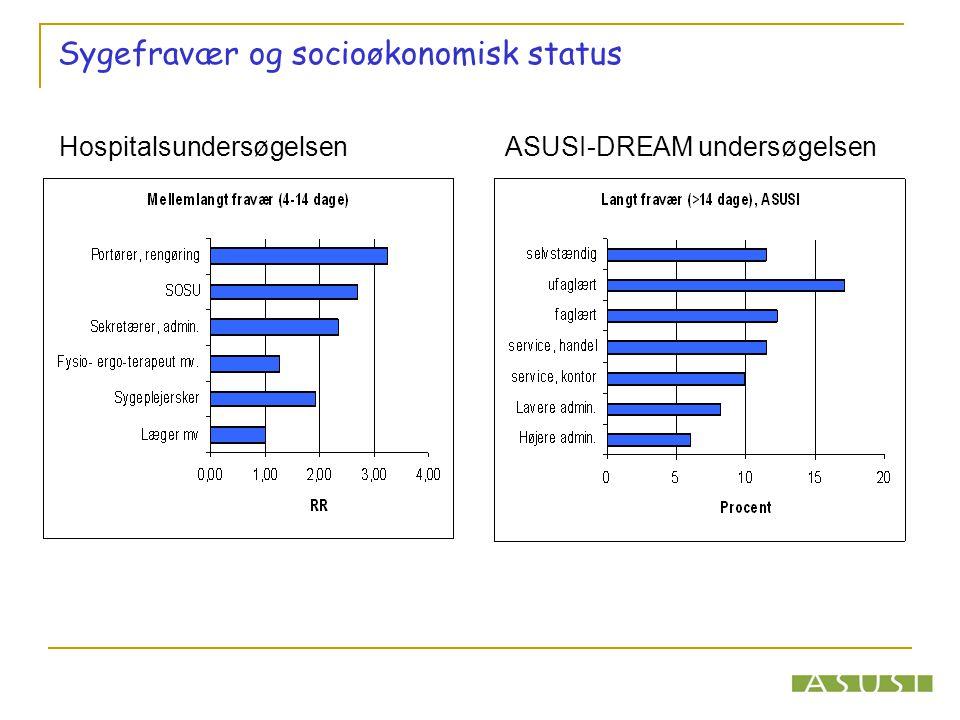 Sygefravær og socioøkonomisk status