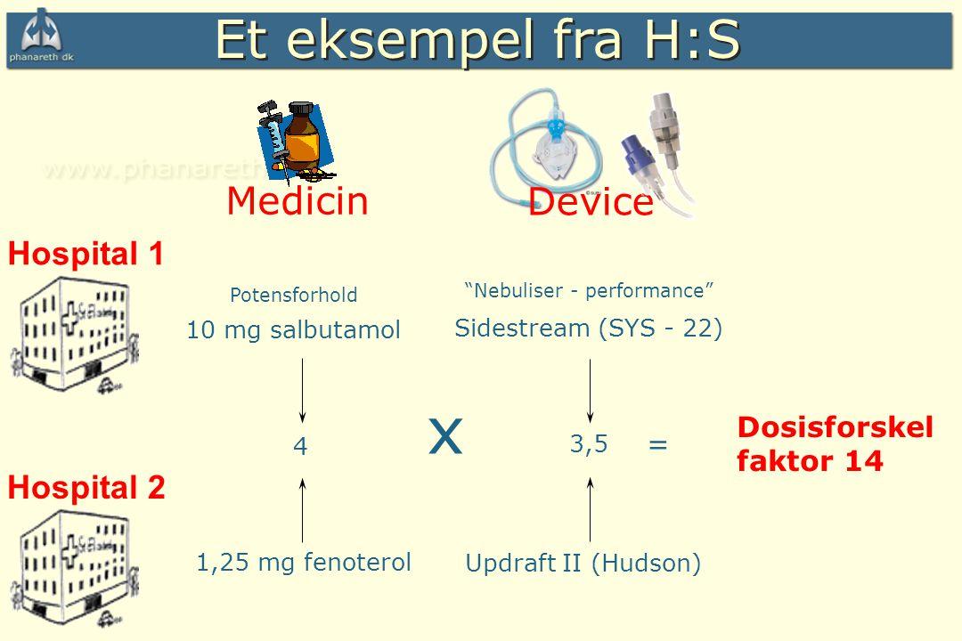 x Et eksempel fra H:S Medicin Device Hospital 1 Hospital 2 =