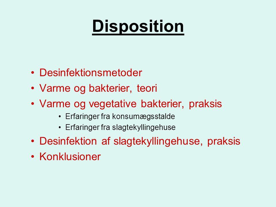 Disposition Desinfektionsmetoder Varme og bakterier, teori
