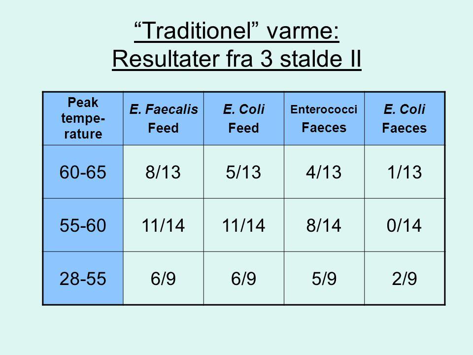 Traditionel varme: Resultater fra 3 stalde II