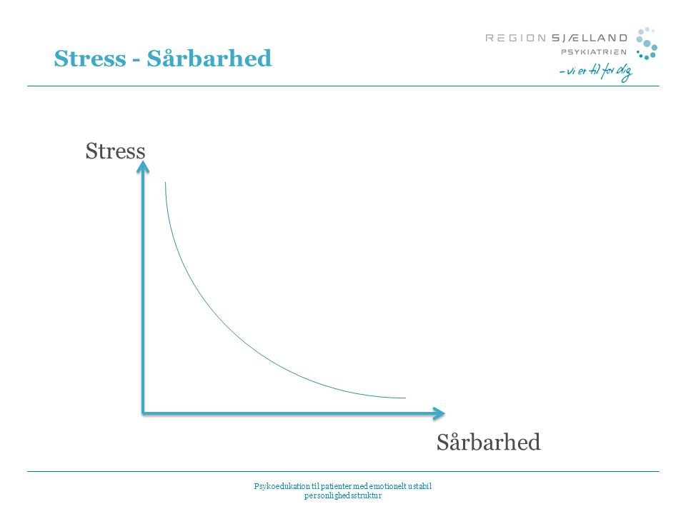 Stress - Sårbarhed Stress Sårbarhed 5
