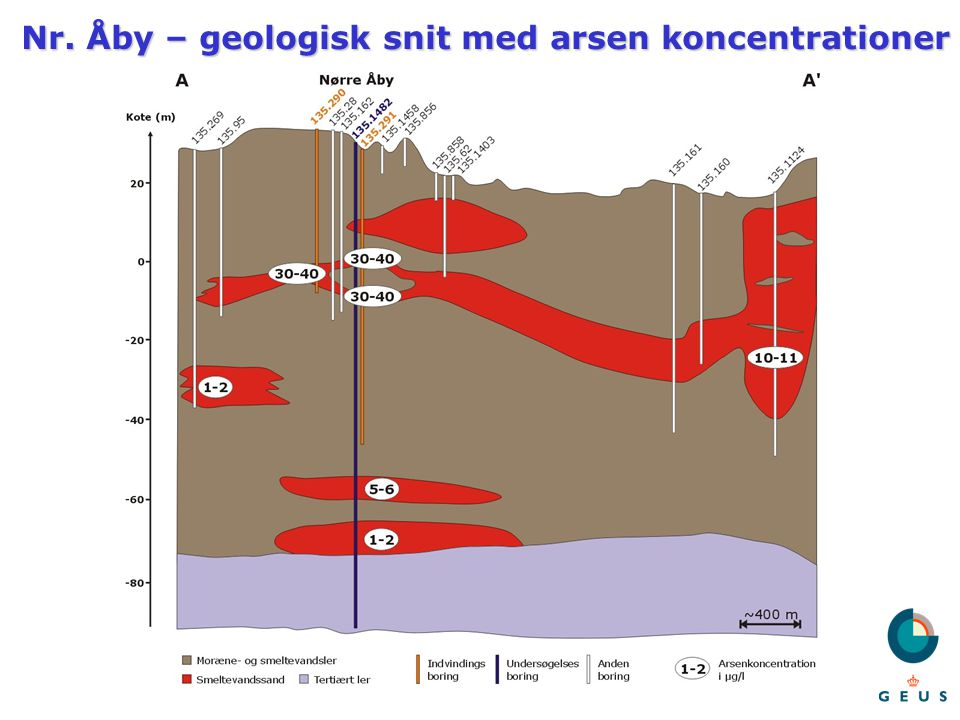 Nr. Åby – geologisk snit med arsen koncentrationer