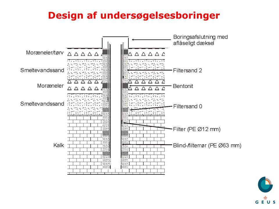 Design af undersøgelsesboringer